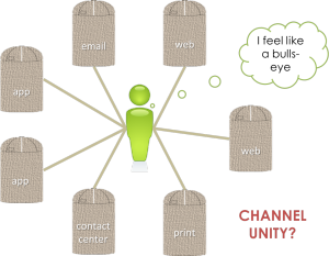 Channel Unity misfire